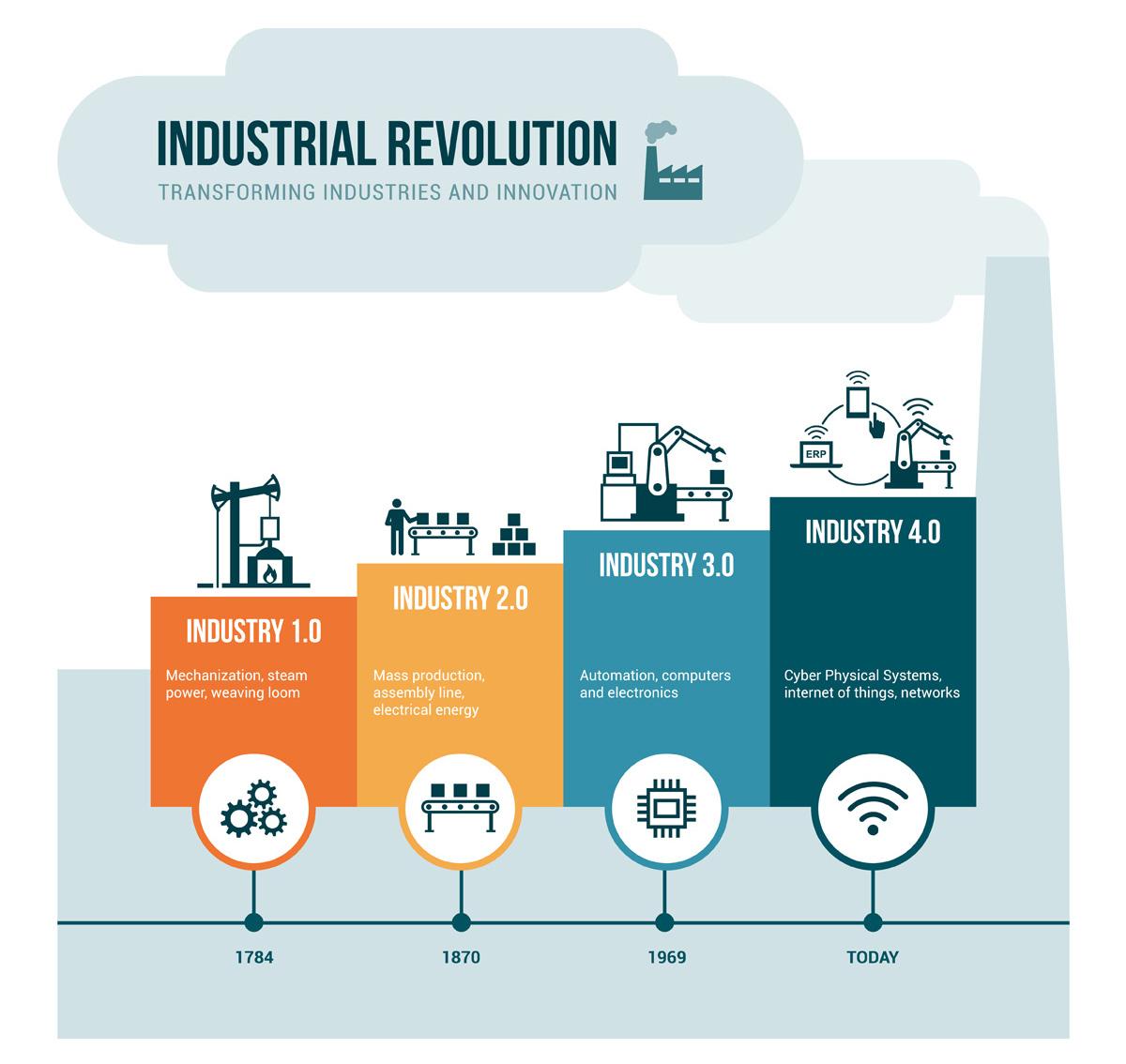 Industrial Revolution2 - spacenews.com